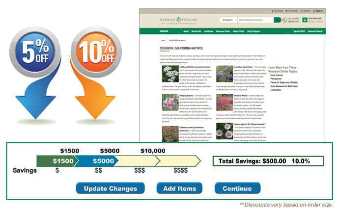 New Online Discounts